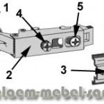 устройство четырехшарнирной петли