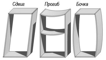 основные виды деформации мебельных коробов