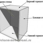мебельный короб, как элемент