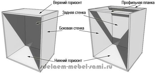 мебельный короб - элементы