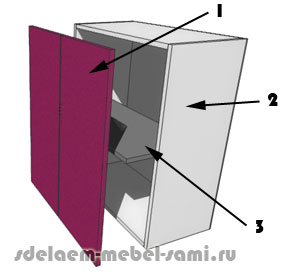 mebel-sostavlajuschi3