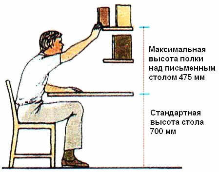 стандартная высота стола