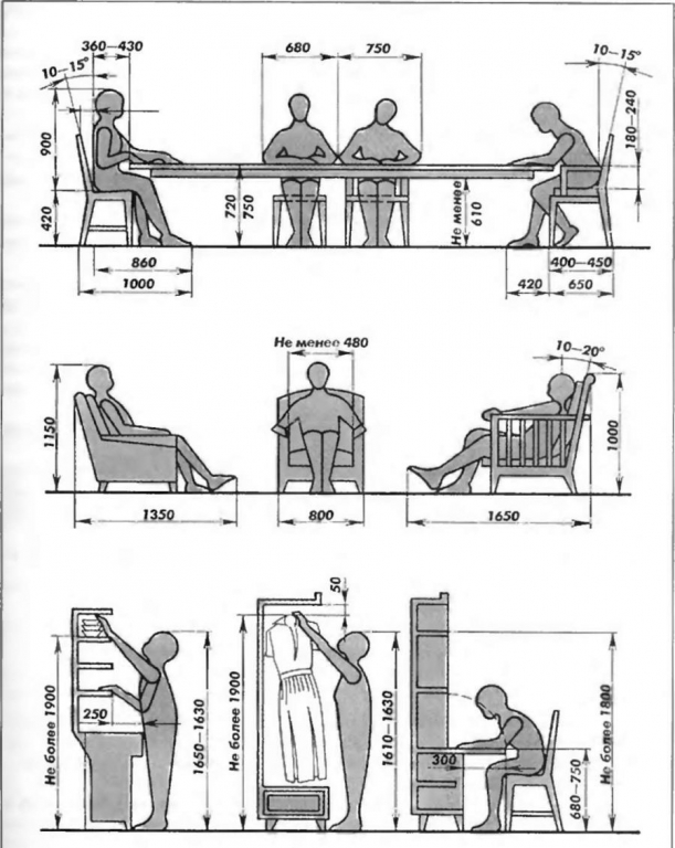 ergonomika-mebeli