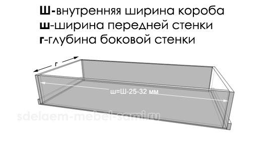 как высчитать размеры выдвижного ящика